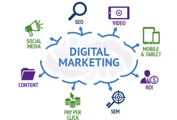 digitalmarketing-social