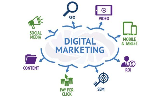 digitalmarketing-social